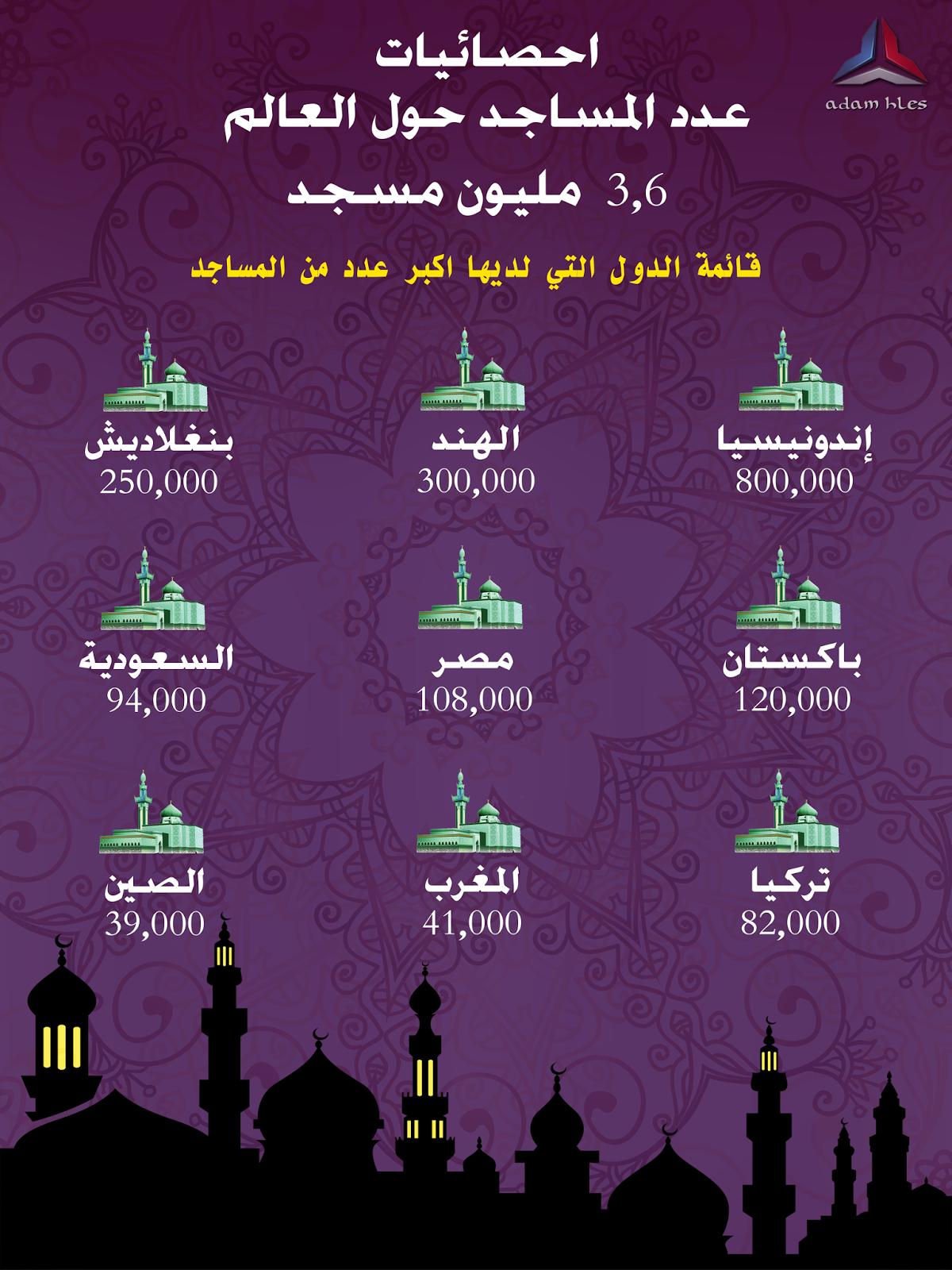 المساجد العالم bntpal.com_146939632
