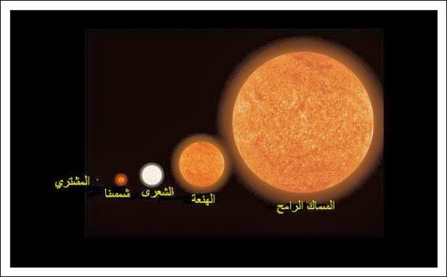 عجائب الكون ايات الكون bntpal.com_149294909