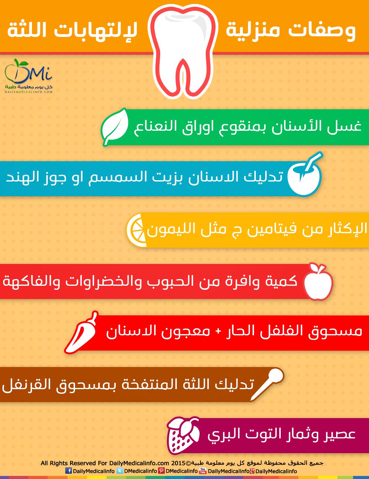 انفوجرافيك|وصفات منزلية لإلتهابات اللثة bntpal_1445335673_20